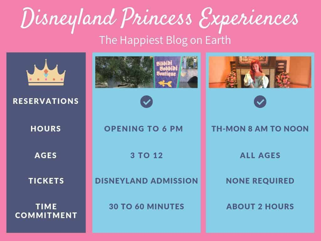 Disneyland Princess experiences comparison chart