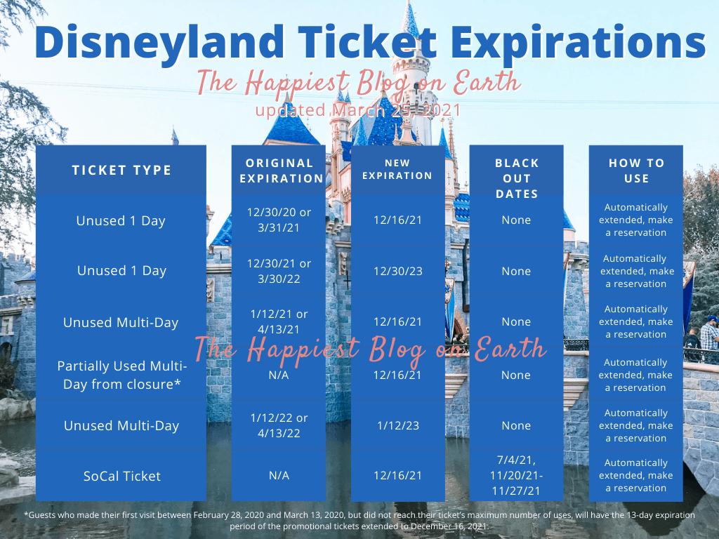 Disneyland Ticket Expiration Date chart